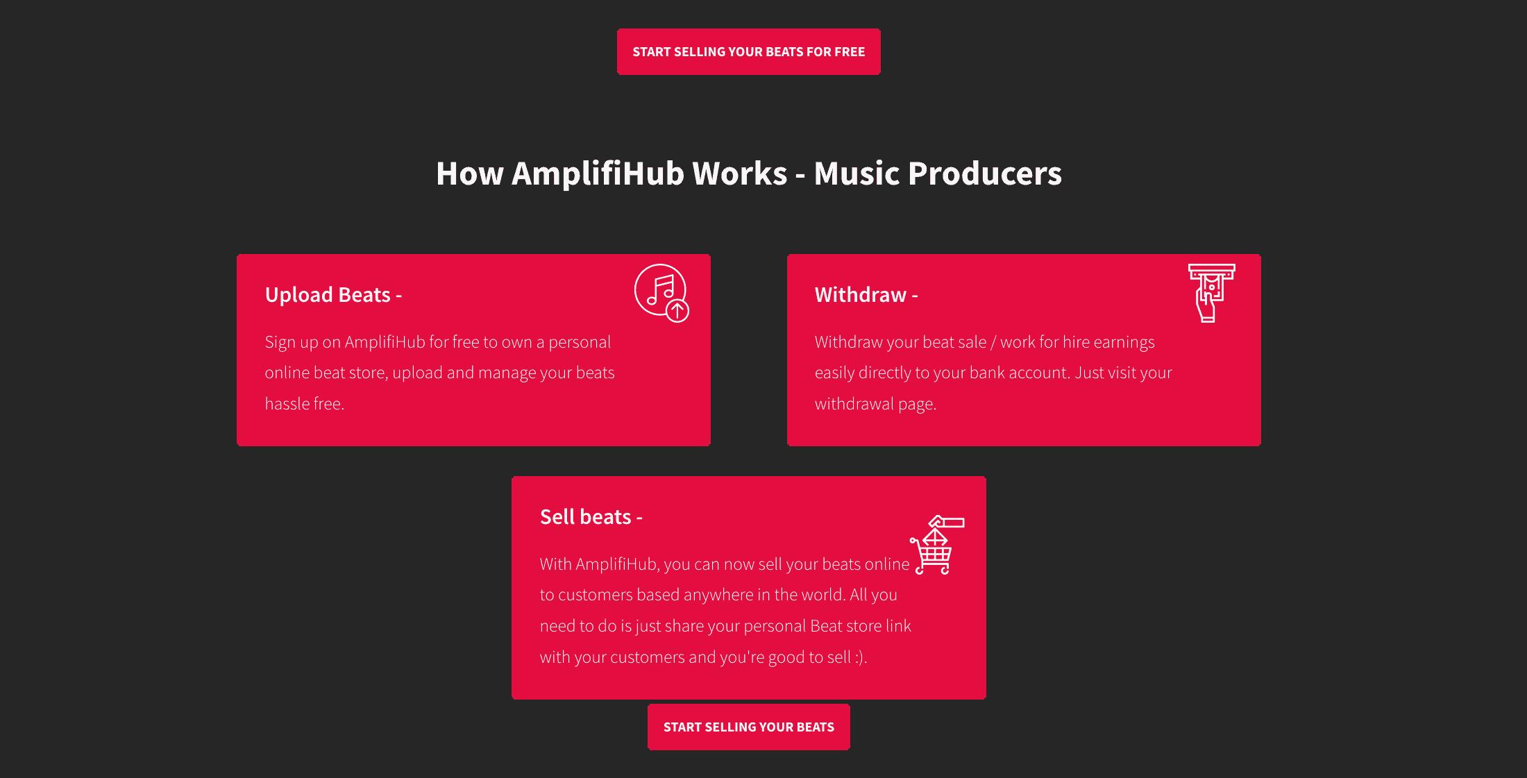Amplifihub, the #1 African Music Marketplace : Best Beatstars Alternative in Africa