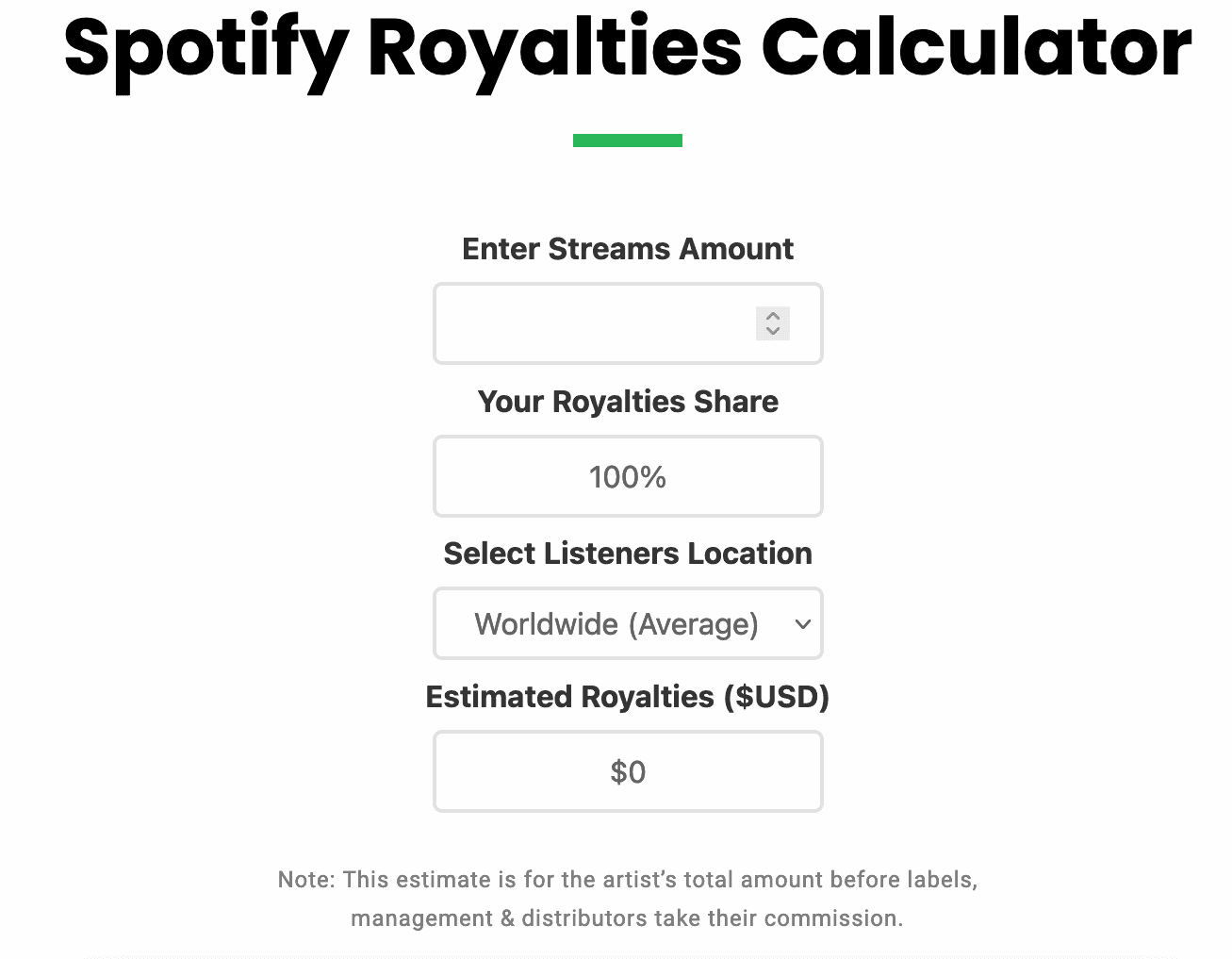 Music streaming platforms : money to earn with instrumental albums